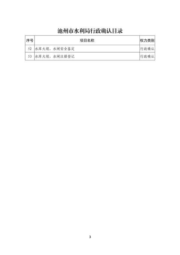秒速赛車信誉平台权责清单目录_3.jpg